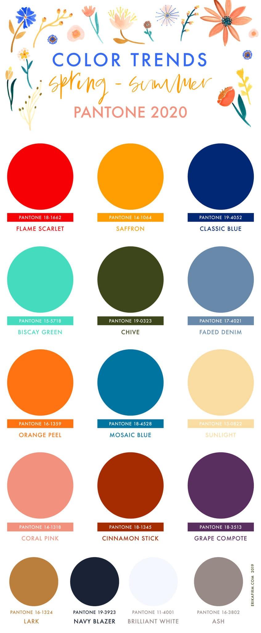 Pantone Color Trends Spring Summer 2020