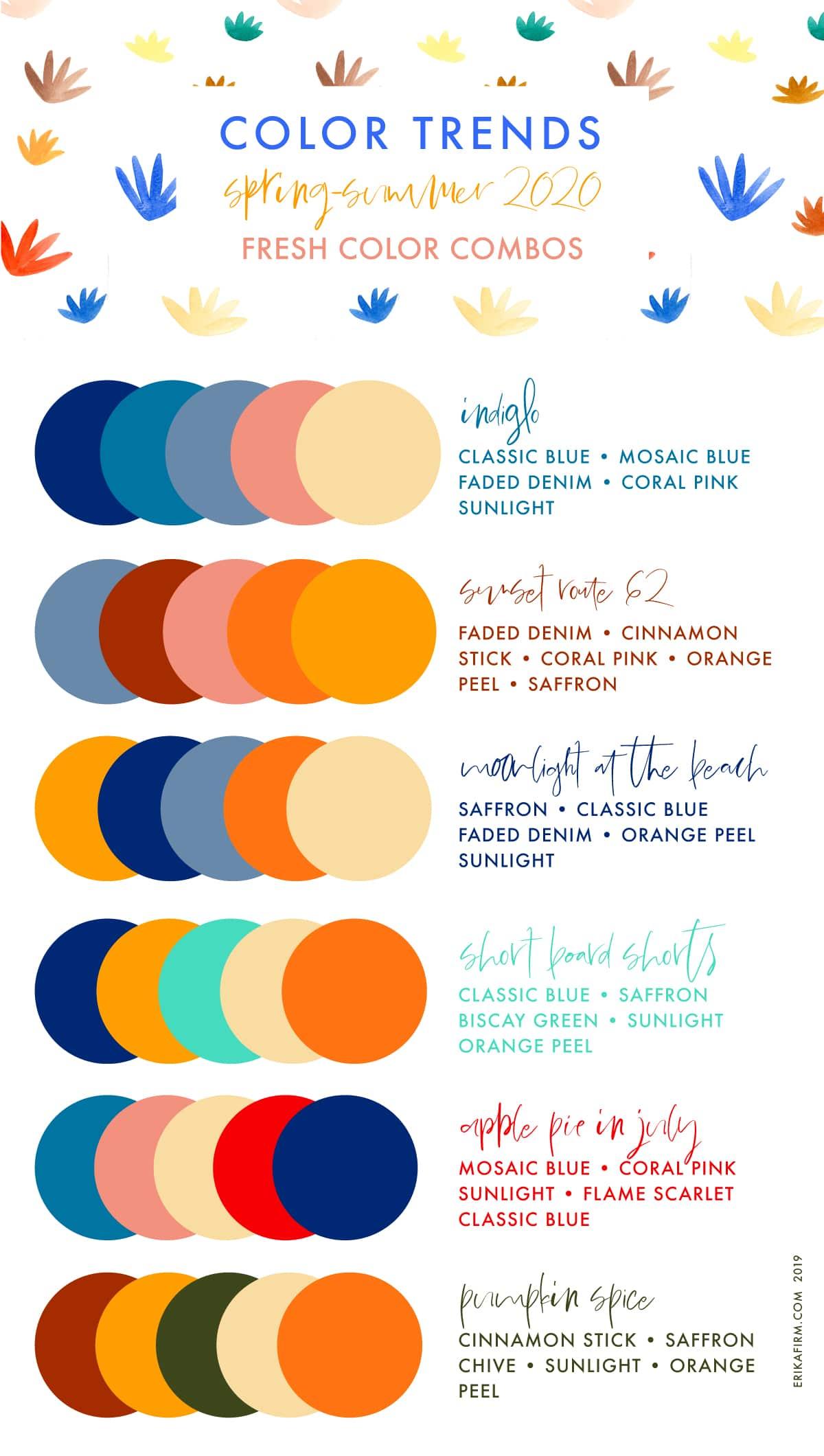 Color trends spring summer 2020